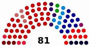 File:Brazilian Senate, 2010.svg - 维基百科,自由的百科全书