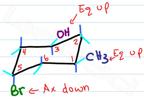 drawing chair conformations and ring flips for cyclohexane in organic chemistry