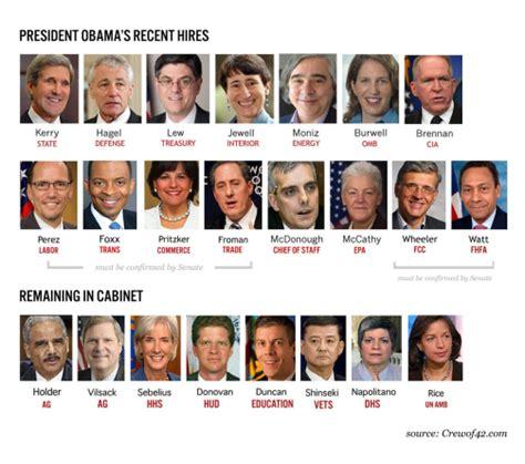 2013 president obama s cabinet a diversity breakdown