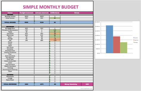 Monthly Budget Spreadsheet  Frugal Fanatic Shop. Sample Of Letter Of Guarantee Sample. Rent Receipt Sample Doc Template. Personal Reference Letter For Job Template. Sample Paralegal Resume Cover Letters Template. Sample Letter Of Certificate Of Employment With Template. Setup Email On Ipad Template. One Page Yearly Calendar 2015 Template. Mla Style Essay Examples Template