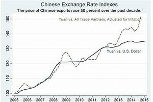 What You May Not Know About China and Currency ...