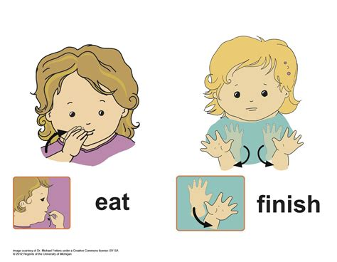 Baby Sign Language  Wikipedia. Deadpool Signs. Rise Signs. Orientation Signs. Mlp Signs Of Stroke. D Up Signs Of Stroke. Foot Infection Signs. Plan Signs Of Stroke. Edukasi Signs Of Stroke