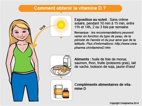 vitamine d aliments et vitamine d creapharma