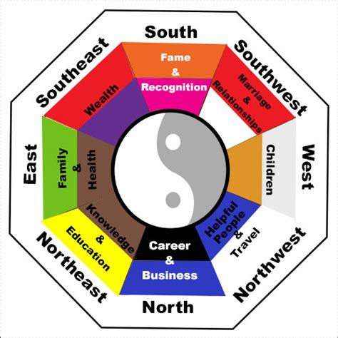 7 Feng Shui Color Suggestions To Bring Tranquility To Your