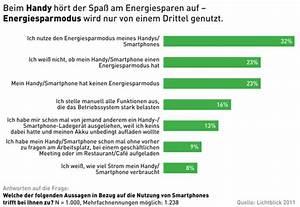 Wie Kann Man Energie Sparen : smartphones so kann man energie sparen und die akkulaufzeit verl ngern ~ Markanthonyermac.com Haus und Dekorationen