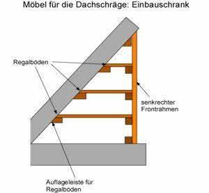 Schrank Unter Treppe Selber Bauen : m bel f r dachschr gen selber bauen anleitung frag den ~ Markanthonyermac.com Haus und Dekorationen