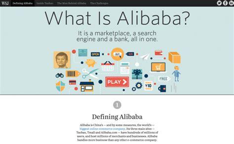 What Is Alibaba?  Wall Street Journal  Digital Storytelling Index