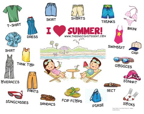 Esl Clothing Vocabularies, Clothing, Different Types Of Clothing, Esl Resources, The English