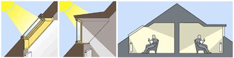 pose d une lucarne de toit tableau isolant thermique