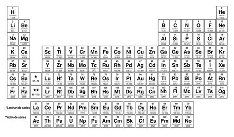 Printable Periodic Table Of Elements With Atomic Mass