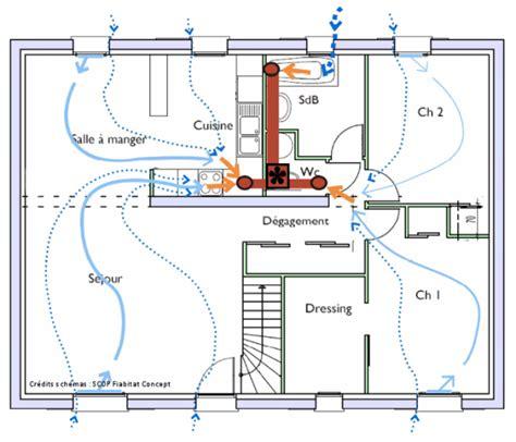 schema electrique salle de bain 5 l233tanch233it233 224 lair 224 la loupe scop fiabitat