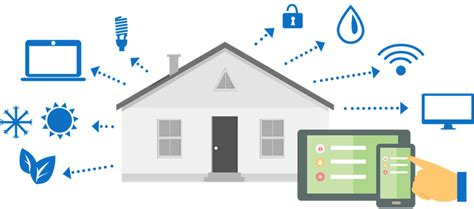 E-home Automation By Design : Smart Home