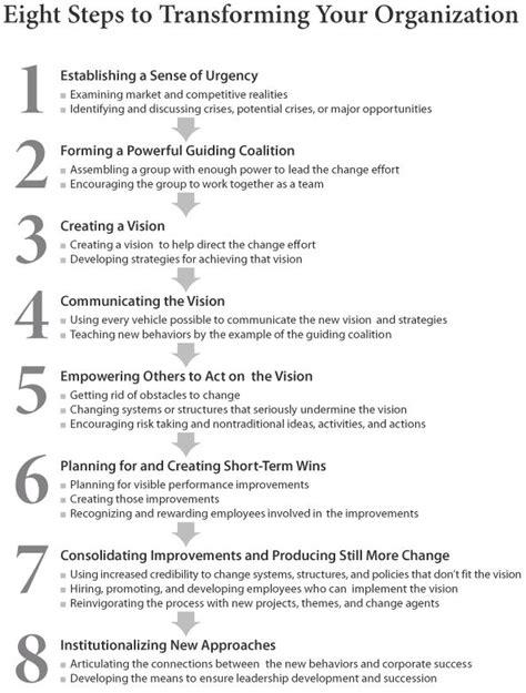 Kotter Nhs by The 25 Best John Kotter Ideas On Pinterest Leadership
