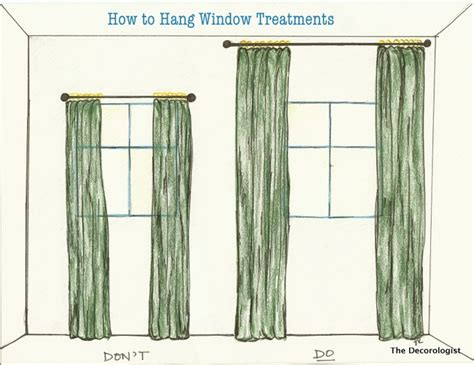 How To Hang Window Treatments Like A Pro Thermal Curtains On Sale Curtain Rods Short That Block Sunlight Reliance Wall Shop Waterville Maine Kabuki Drop Four Post Bed Best Insulated