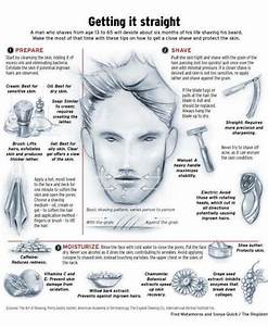 Things Every Man Should Know… | Straight razor shave, Men ...