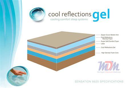 sensation gel infused memory foam mattress