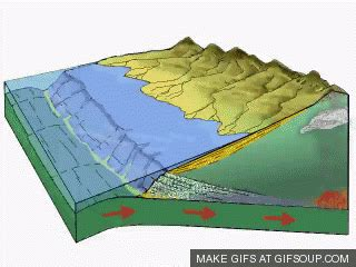 Sea Floor Spreading Subduction Animation by Brown S Earth Science Fms November 2015