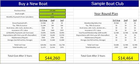 Freedom Boat Club Cost Savannah by Living The Sw Florida Dream Affordably Consider A Boat Club