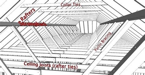 mastering roof inspections roof framing 28 images