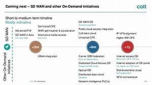 Colt's L3 VPN Evolution: Towards Hybrid MPLS and SD WAN