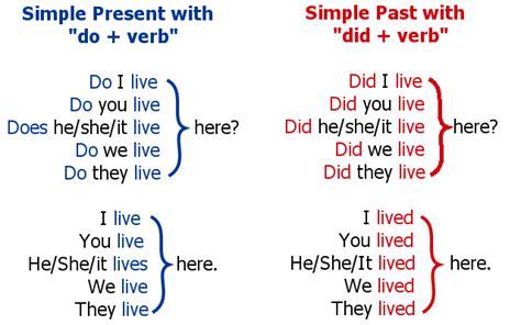 The English Class Blog English 6