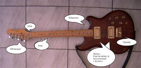 cours de guitare les de la guitare and nothing else matters