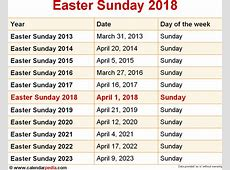 When is Easter Sunday 2018 & 2019? Dates of Easter Sunday