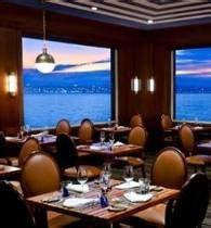 Schooners Coastal Kitchen & Bar Dress Code