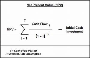 Net Present Value - Valuation Method Projecting a Projects ...