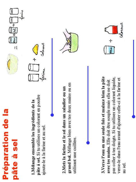 recettes pates a sel