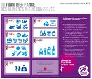 7 r 232 gles pour bien ranger frigo et conserver ses aliments