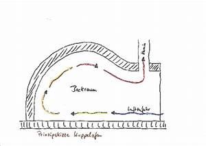 Lehmbackofen Selber Bauen : steinbackofenfreunde bauanleitung backraum ~ Markanthonyermac.com Haus und Dekorationen