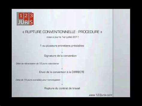 comment negocier montant rupture conventionnelle la r 233 ponse est sur admicile fr