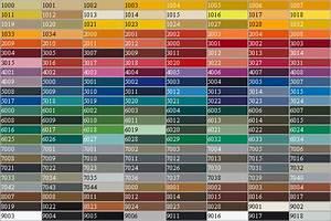 Ncs Farben Umrechnen : ral ~ Markanthonyermac.com Haus und Dekorationen