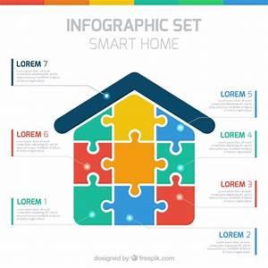 Smart Home Team : smart home infographic vector free download ~ Markanthonyermac.com Haus und Dekorationen