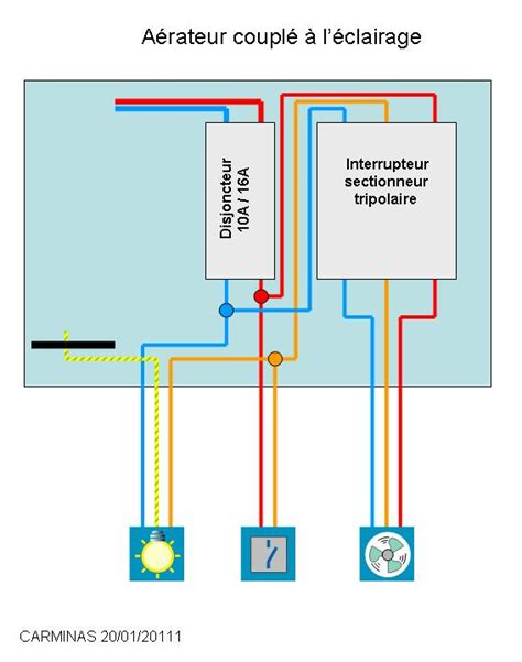 installer une prise electrique exterieure 7 mettre simple interrupteur vers coffret