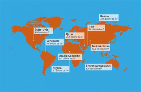 o 249 sont les r 233 serves de gaz naturel dans le monde le magazine gazprom energy