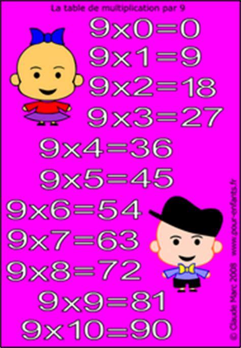 jeux de multiplication jeu de puzzle en ligne table de multiplication de 9 jeux de puzzle