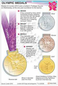 Best 25+ London 2012 olympic facts ideas on Pinterest ...