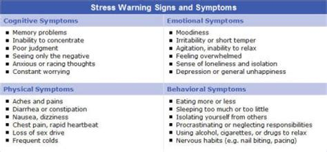 How To Deal With Stress  Creative Market Blog. Tshirt Signs. Danger Signs. Gr3 Signs. Sprained Signs. Color Blue Signs Of Stroke. Car Vector Signs Of Stroke. Door Signs. Loved Signs