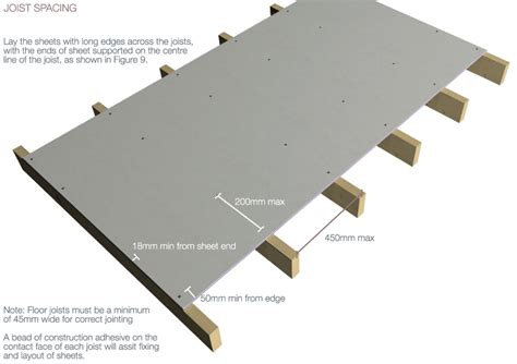 100 joist spacing for composite decking joist spacing for trex decking how far