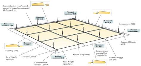 faux plafond design builder 224 colmar devis plomberie maison neuve luminaire plafond salle de bain