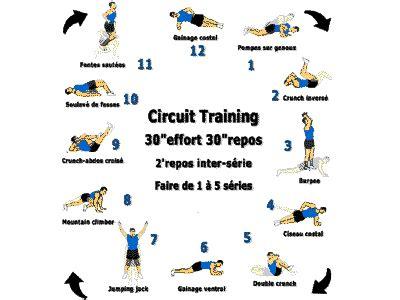 programme de musculation en circuit sans mat 233 riel