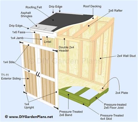 guide to get 6x8 storage shed plans learn basic
