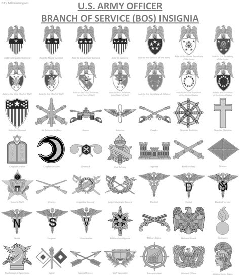 Boatswain Jobs Uk by 1000 Images About Armed Forces Branding On Pinterest