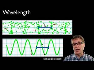 Scientiflix - Wavelength Paul Andersen explains how the...