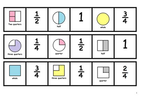 Introducing Fractions 12 And 14 By Cfg4  Teaching Resources Tes