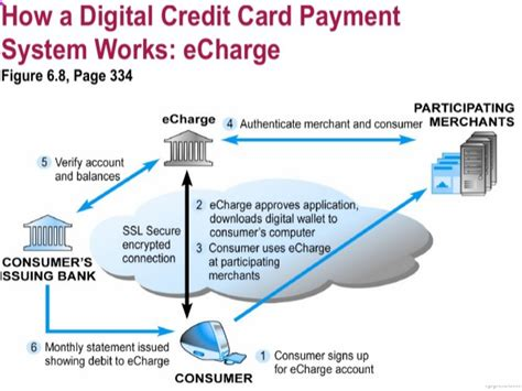 Juniper Credit Card. Sharepoint Training Washington D C. Online Financial Planning Mba Programs In Ct. Want To Sell Diamond Ring College In Columbia. Contents Insurance Toronto Student Loan Early. Management Nursing Jobs Craigs List San Diego. Running A Script In Powershell. Need Help With Back Taxes How Do Make Website. How Many Questions Are On The Ged Test