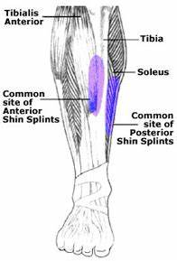 Foot, Leg and Heel Pain - Abbots Langley Clinic