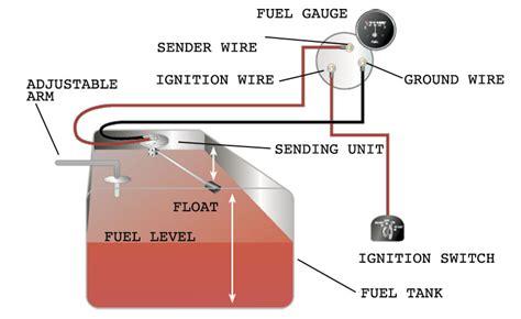 Boat Gas Gauge Sending Unit by Grounding A Plastic Gas Tank Boatbuilding Blog